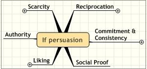 If_persuasion_2