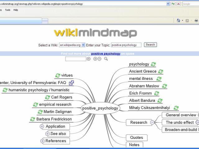 Wikimindmap_3